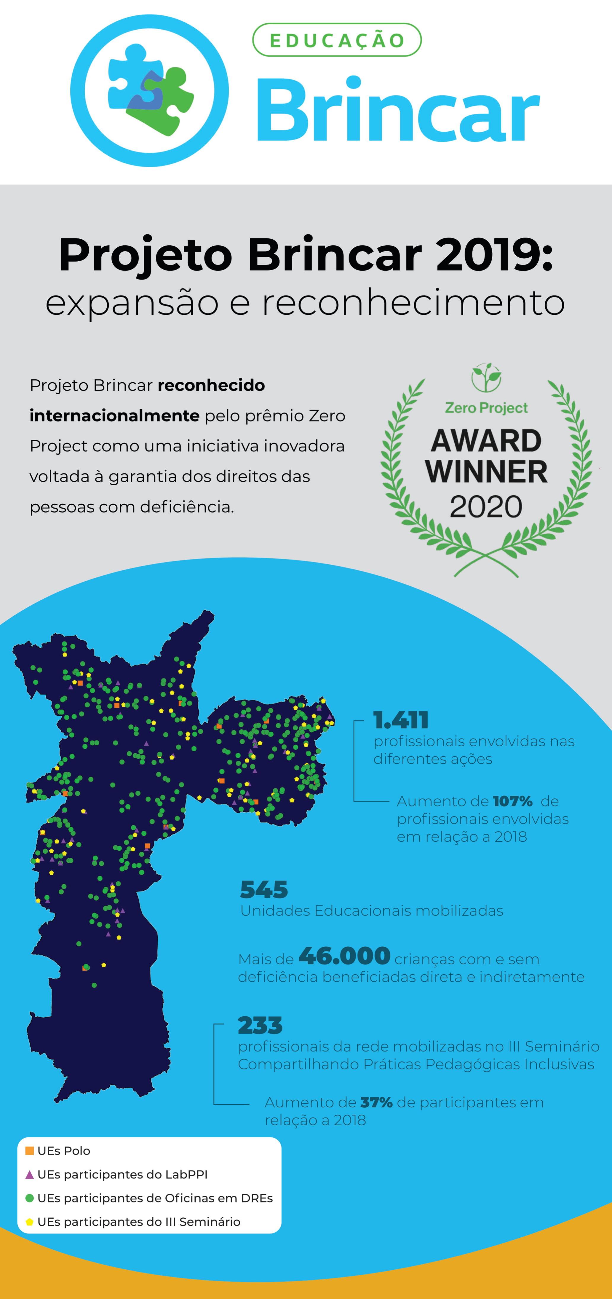 Captura de tela da primeira parte do infográfico sobre o Projeto Brincar em 2019. O arquivo completo, em formato PDF acessível, está disponível por meio de link no texto.